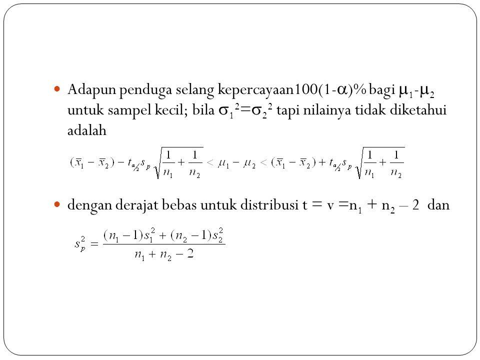 Adapun penduga selang kepercayaan100(1-)% bagi 1-2 untuk sampel kecil; bila 12=22 tapi nilainya tidak diketahui adalah