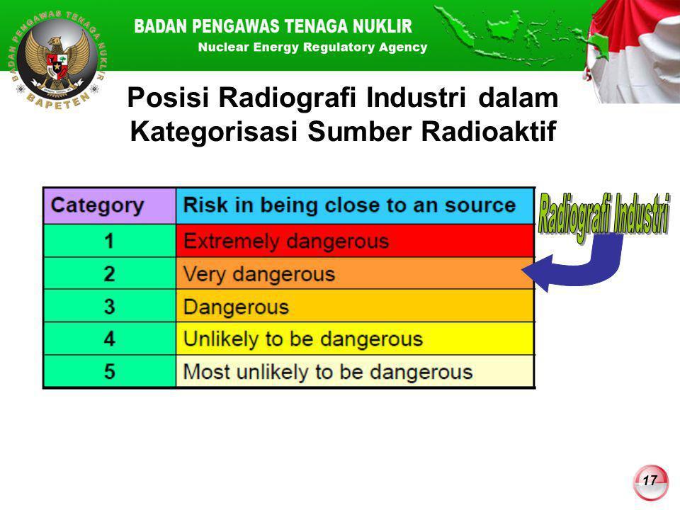 Posisi Radiografi Industri dalam Kategorisasi Sumber Radioaktif