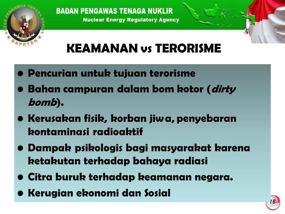 KEAMANAN vs TERORISME Pencurian untuk tujuan terorisme