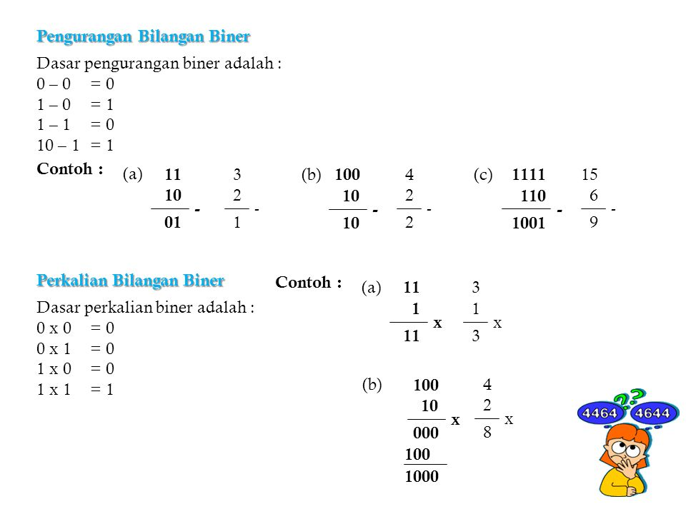 Pengurangan Bilangan Biner