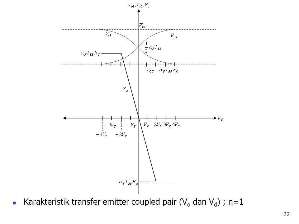Karakteristik transfer emitter coupled pair (Vo dan Vd) ; η=1