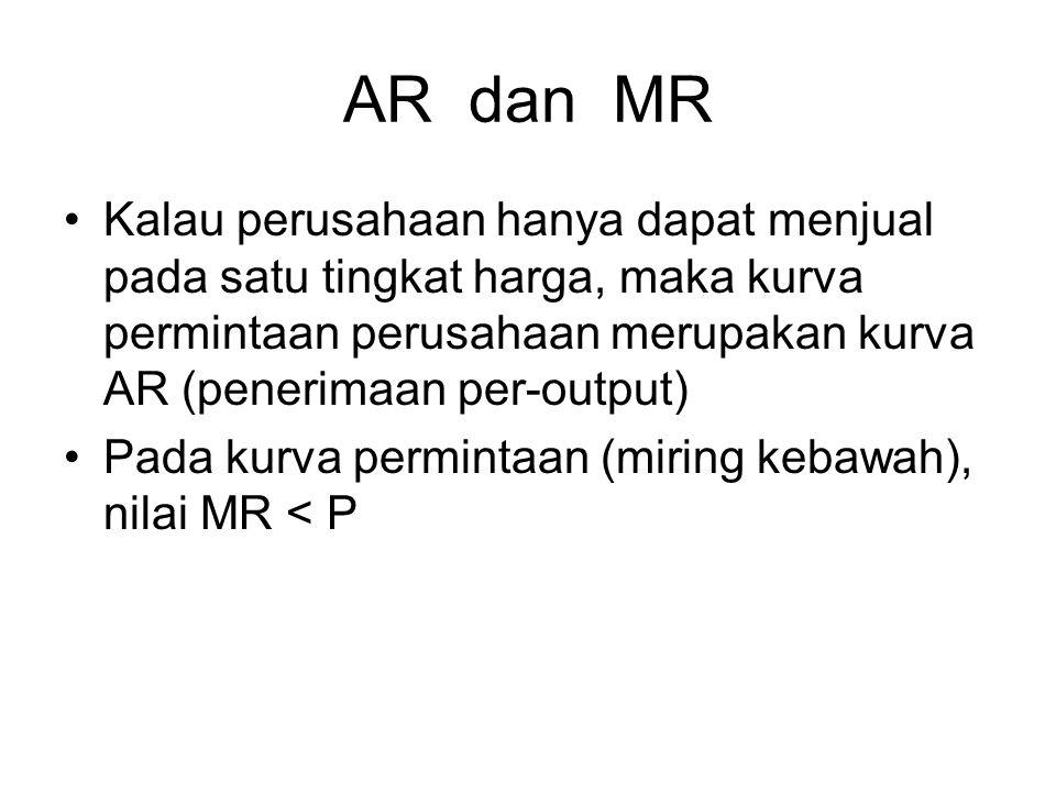 AR dan MR Kalau perusahaan hanya dapat menjual pada satu tingkat harga, maka kurva permintaan perusahaan merupakan kurva AR (penerimaan per-output)