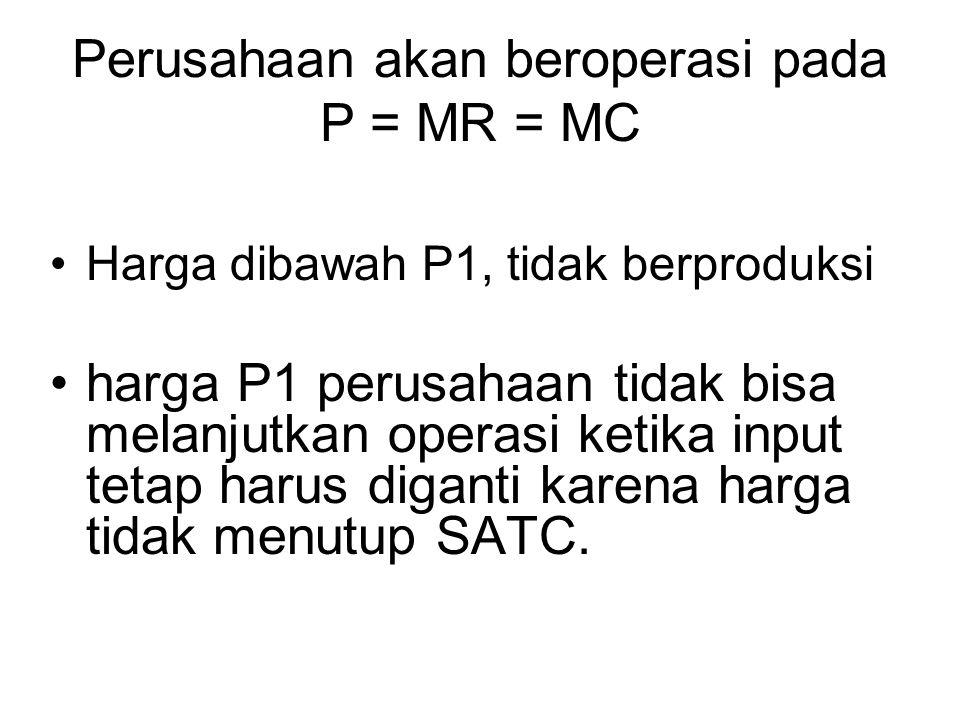 Perusahaan akan beroperasi pada P = MR = MC