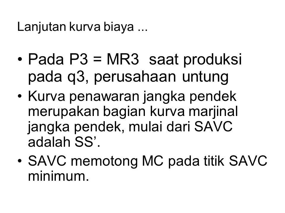 Pada P3 = MR3 saat produksi pada q3, perusahaan untung