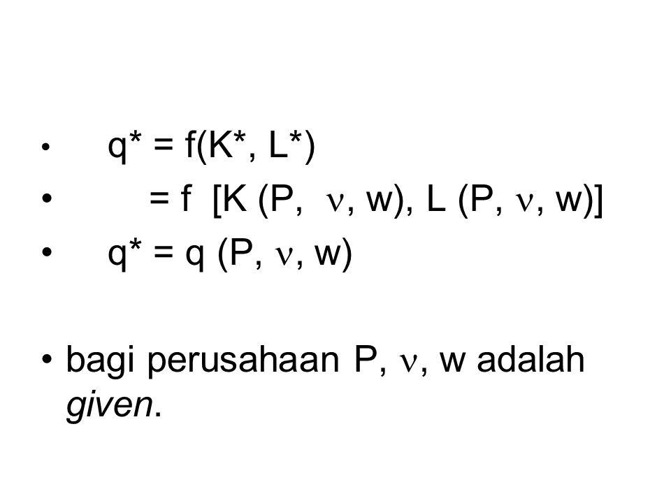 bagi perusahaan P, , w adalah given.