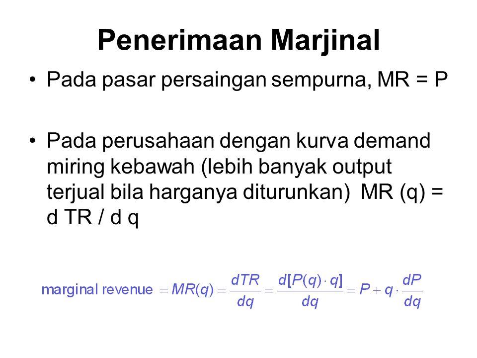 Penerimaan Marjinal Pada pasar persaingan sempurna, MR = P