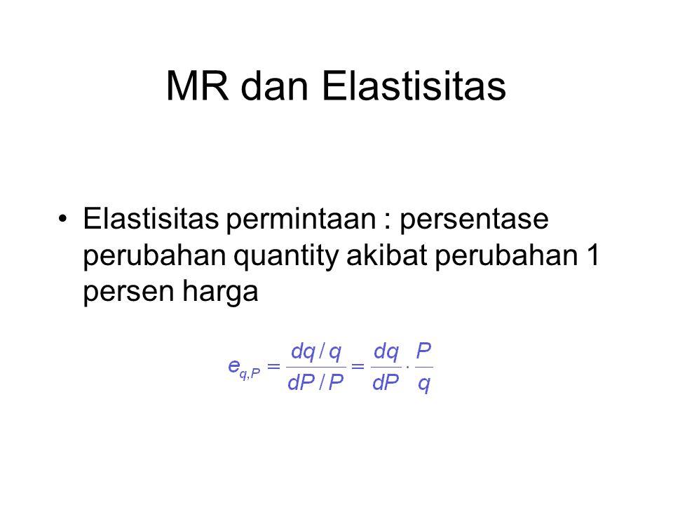 MR dan Elastisitas Elastisitas permintaan : persentase perubahan quantity akibat perubahan 1 persen harga.