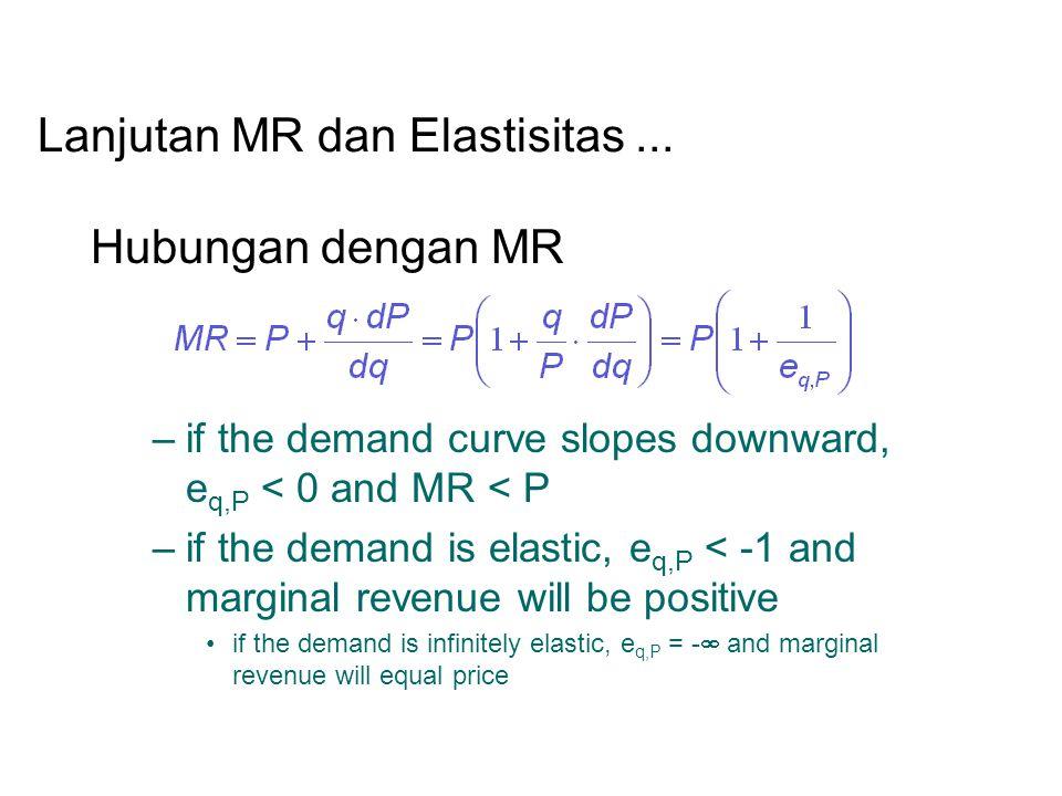 Lanjutan MR dan Elastisitas ...