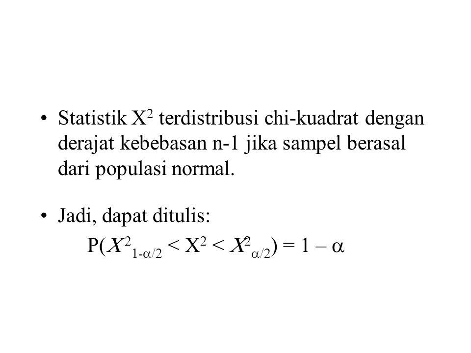 Statistik X2 terdistribusi chi-kuadrat dengan derajat kebebasan n-1 jika sampel berasal dari populasi normal.
