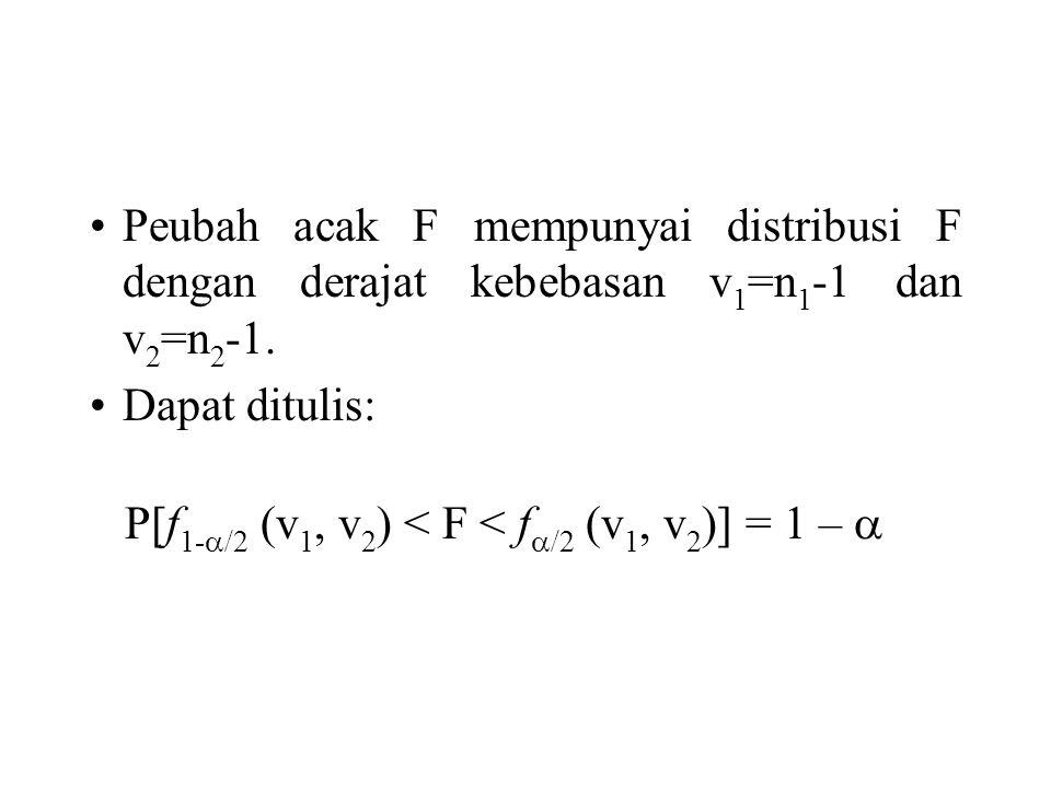 Peubah acak F mempunyai distribusi F dengan derajat kebebasan v1=n1-1 dan v2=n2-1.