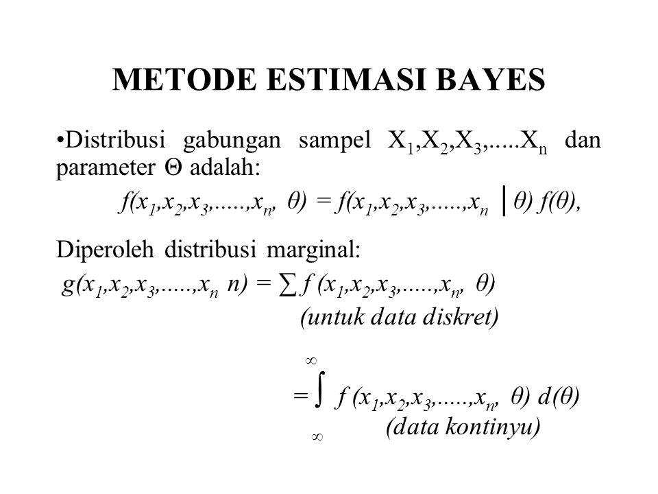 METODE ESTIMASI BAYES Distribusi gabungan sampel X1,X2,X3,.....Xn dan parameter Θ adalah: f(x1,x2,x3,.....,xn, θ) = f(x1,x2,x3,.....,xn │θ) f(θ),