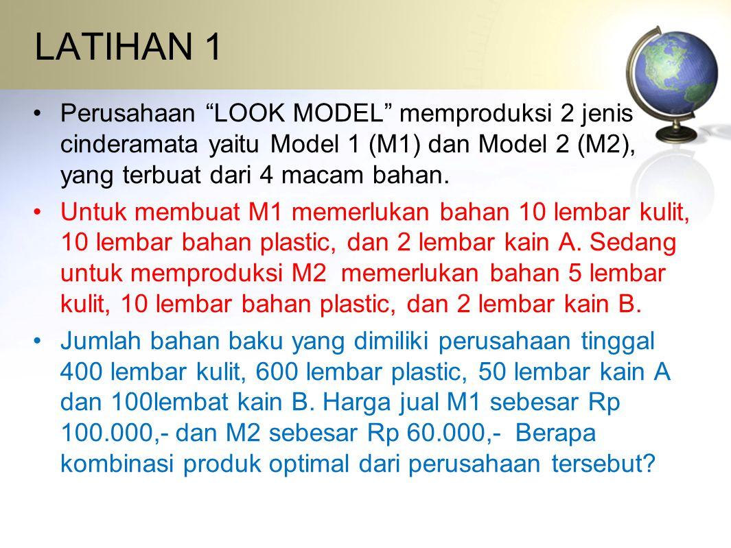LATIHAN 1 Perusahaan LOOK MODEL memproduksi 2 jenis cinderamata yaitu Model 1 (M1) dan Model 2 (M2), yang terbuat dari 4 macam bahan.
