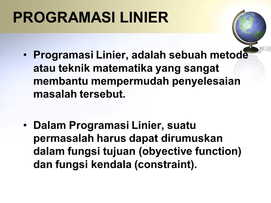 PROGRAMASI LINIER Programasi Linier, adalah sebuah metode atau teknik matematika yang sangat membantu mempermudah penyelesaian masalah tersebut.
