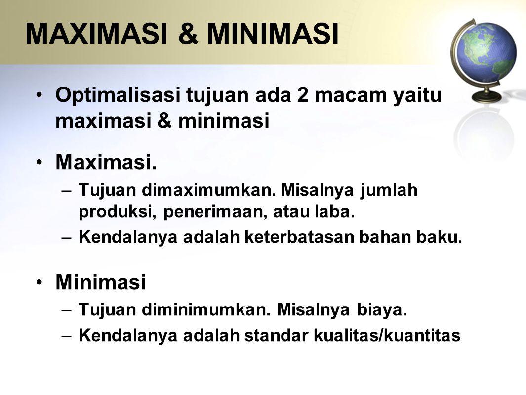 MAXIMASI & MINIMASI Optimalisasi tujuan ada 2 macam yaitu maximasi & minimasi. Maximasi.