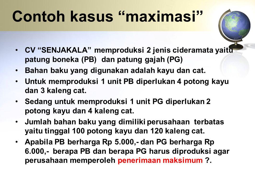 Contoh kasus maximasi