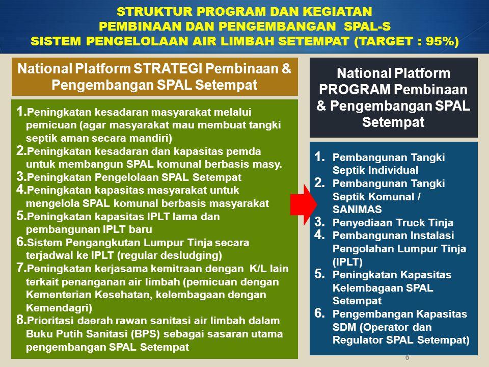 National Platform STRATEGI Pembinaan & Pengembangan SPAL Setempat