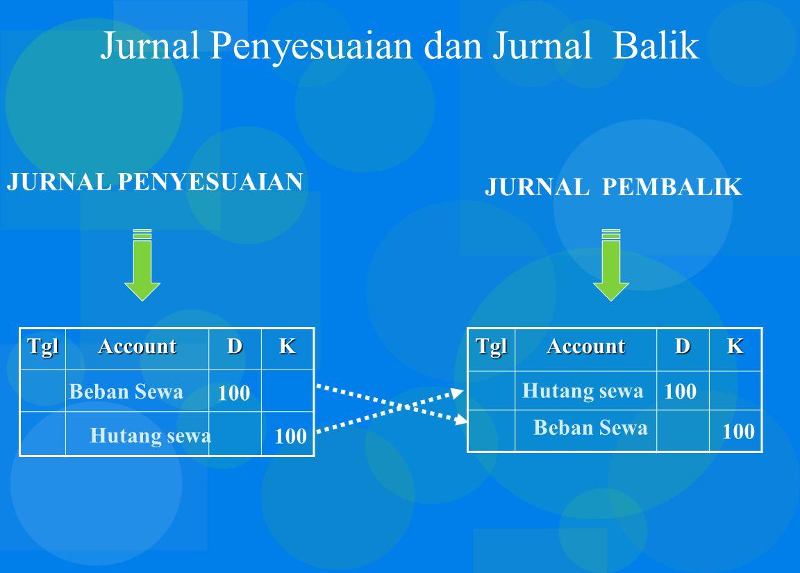 Jurnal Penyesuaian dan Jurnal Balik