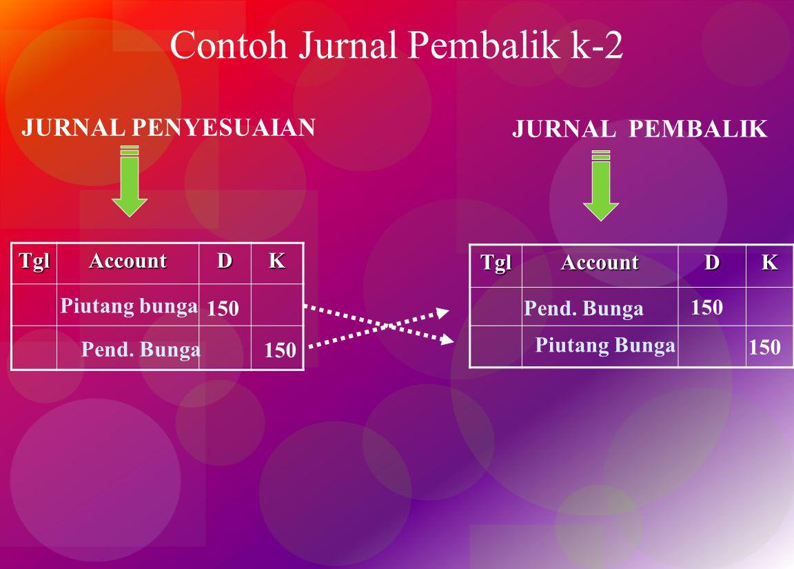 Contoh Jurnal Pembalik k-2