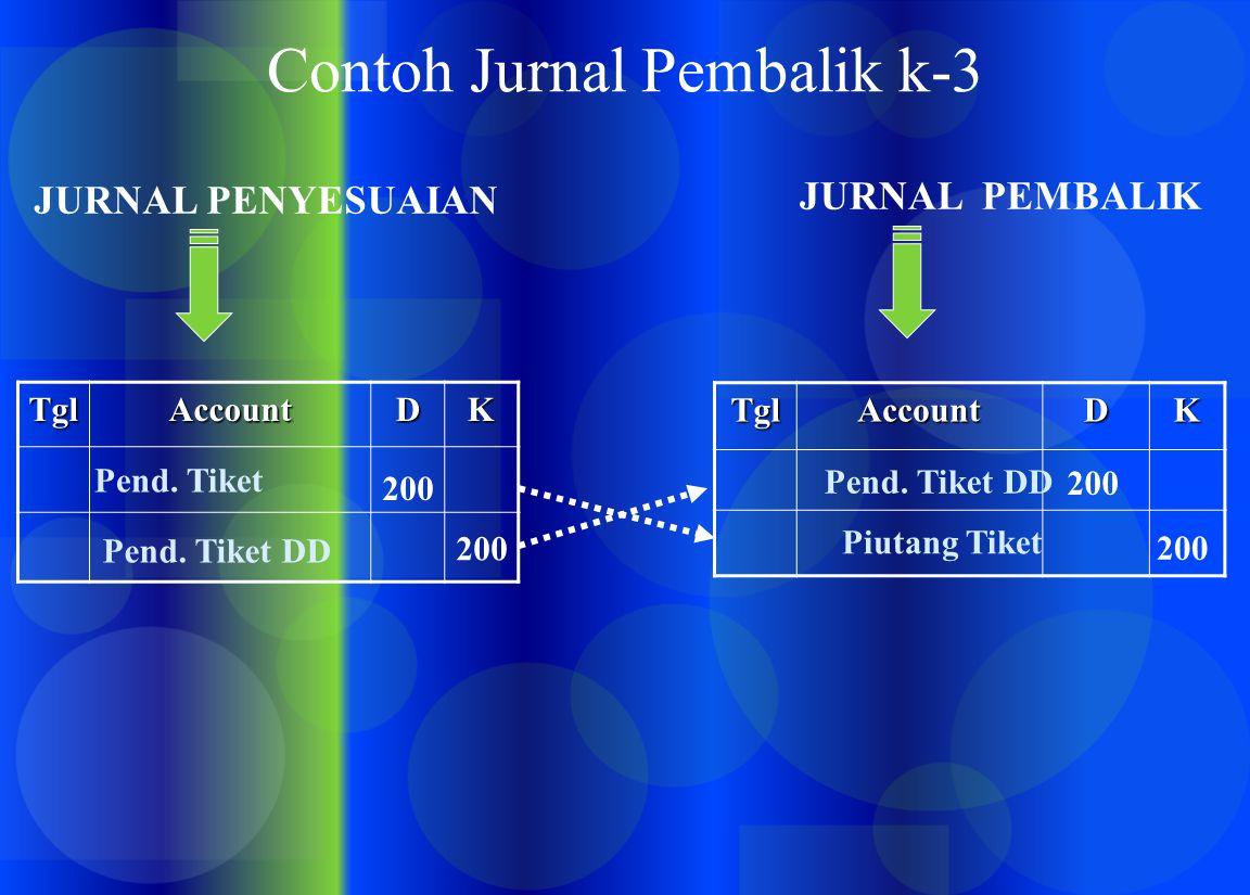 Contoh Jurnal Pembalik k-3