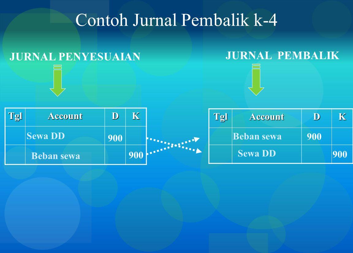 Contoh Jurnal Pembalik k-4