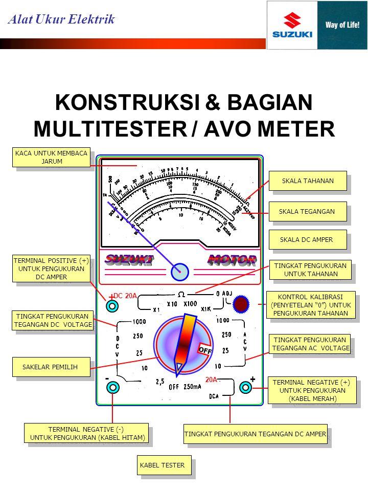 KONSTRUKSI & BAGIAN MULTITESTER / AVO METER
