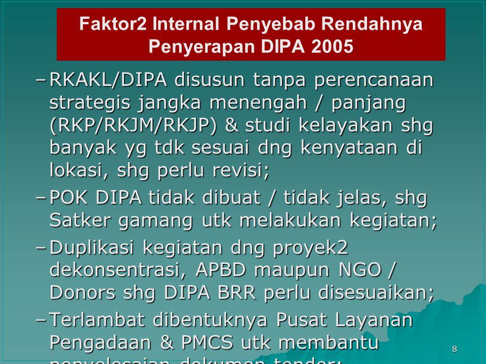 Faktor2 Internal Penyebab Rendahnya Penyerapan DIPA 2005