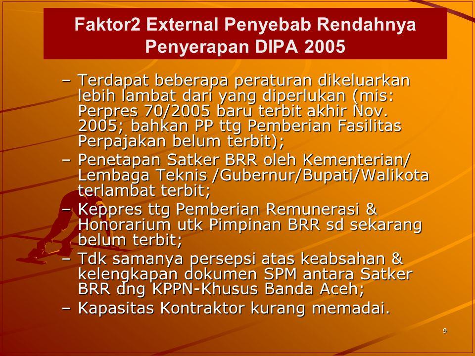 Faktor2 External Penyebab Rendahnya Penyerapan DIPA 2005
