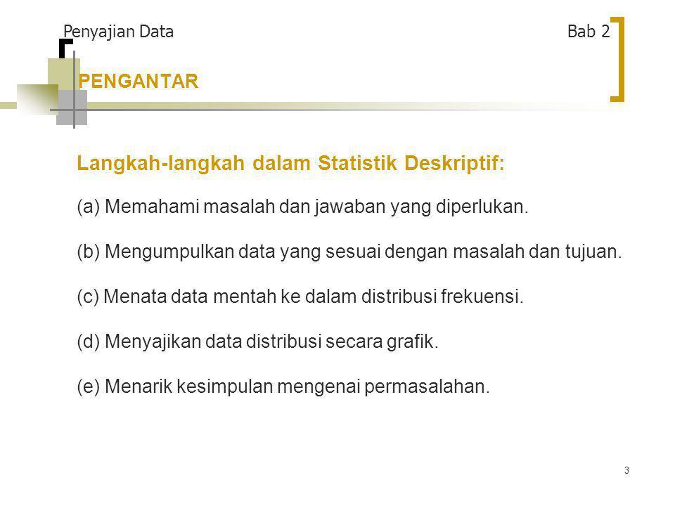 Langkah-langkah dalam Statistik Deskriptif: