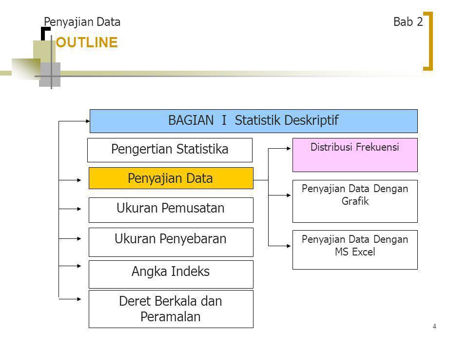 OUTLINE BAGIAN I Statistik Deskriptif Pengertian Statistika