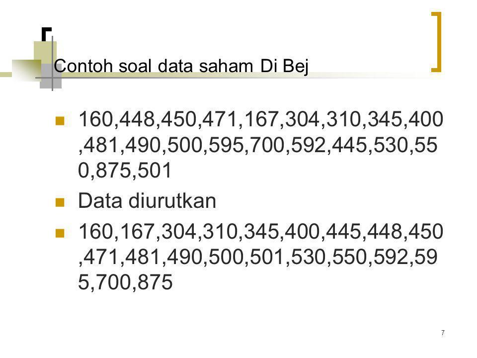 Contoh soal data saham Di Bej