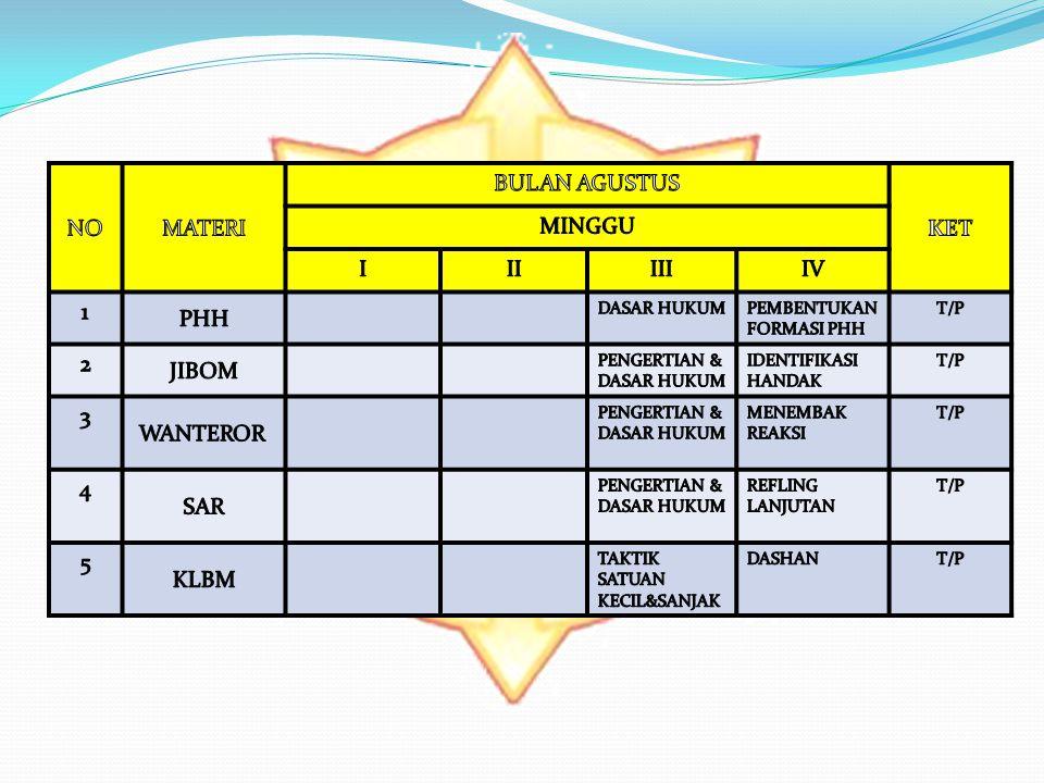 NO MATERI BULAN AGUSTUS KET MINGGU I II III IV 1 PHH 2 JIBOM 3