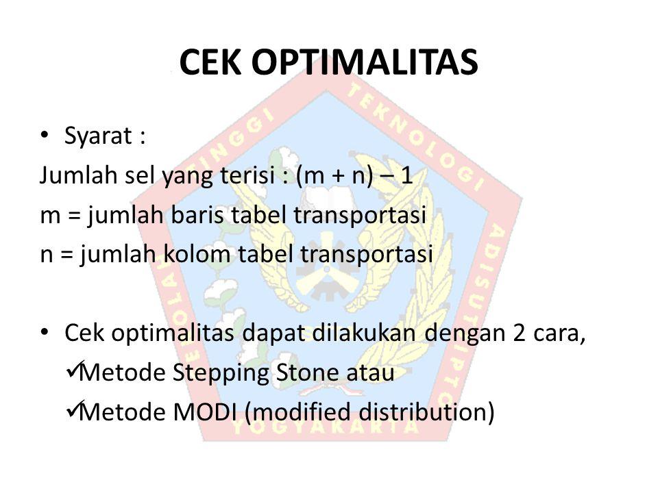 CEK OPTIMALITAS Syarat : Jumlah sel yang terisi : (m + n) – 1