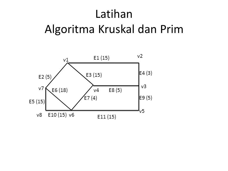 Latihan Algoritma Kruskal dan Prim