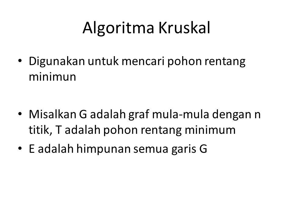 Algoritma Kruskal Digunakan untuk mencari pohon rentang minimun