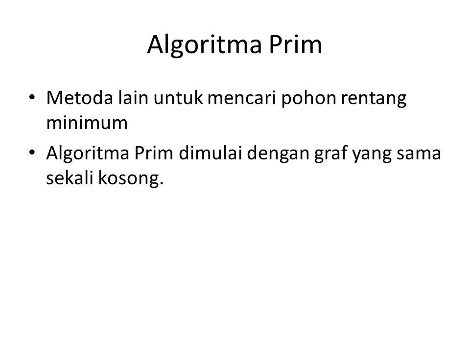 Algoritma Prim Metoda lain untuk mencari pohon rentang minimum