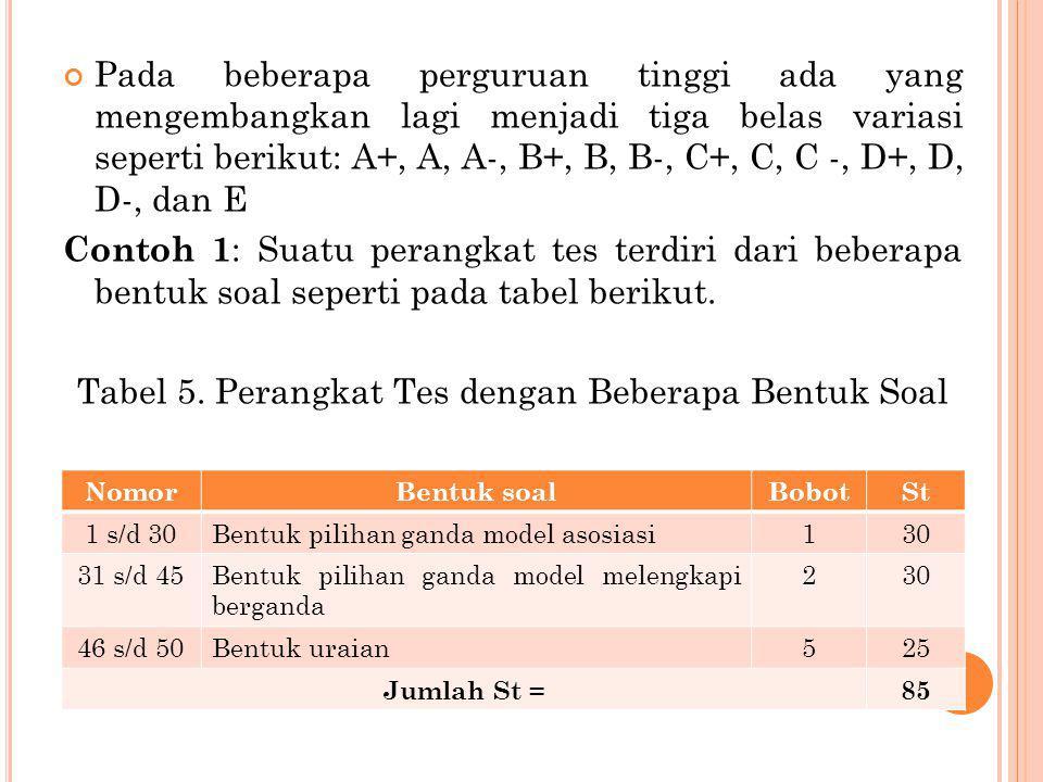 Tabel 5. Perangkat Tes dengan Beberapa Bentuk Soal