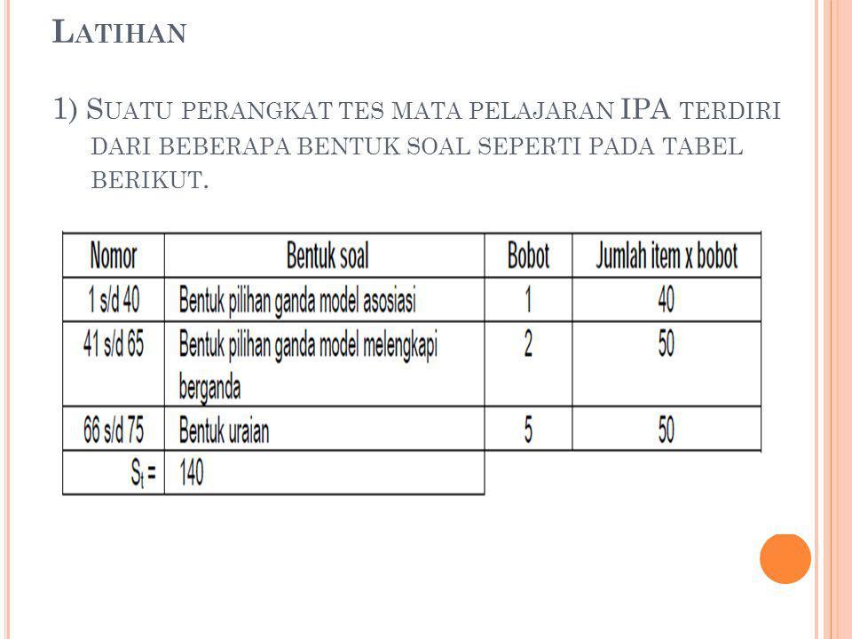 Latihan 1) Suatu perangkat tes mata pelajaran IPA terdiri dari beberapa bentuk soal seperti pada tabel berikut.