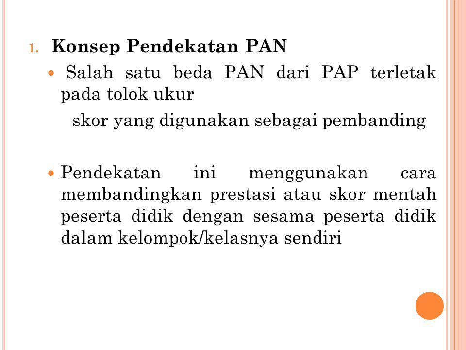 Konsep Pendekatan PAN Salah satu beda PAN dari PAP terletak pada tolok ukur. skor yang digunakan sebagai pembanding.