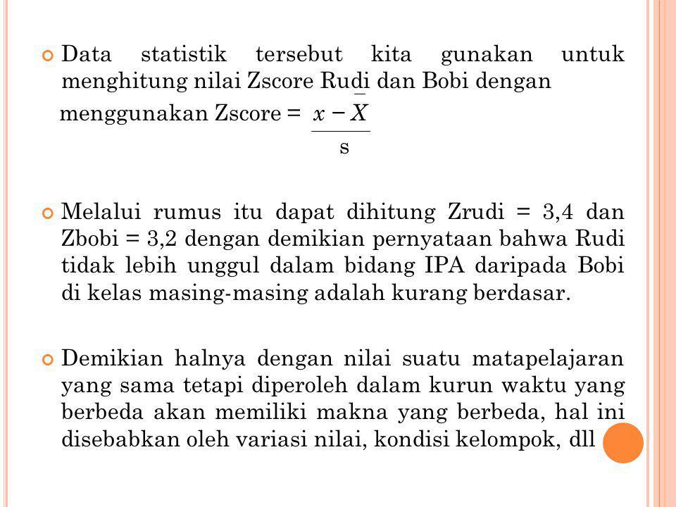 Data statistik tersebut kita gunakan untuk menghitung nilai Zscore Rudi dan Bobi dengan