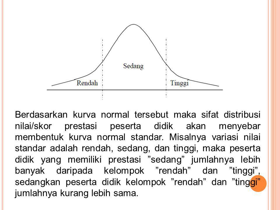 Berdasarkan kurva normal tersebut maka sifat distribusi nilai/skor prestasi peserta didik akan menyebar membentuk kurva normal standar.