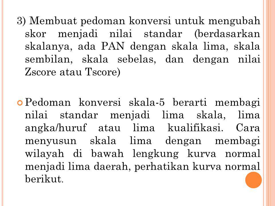 3) Membuat pedoman konversi untuk mengubah skor menjadi nilai standar (berdasarkan skalanya, ada PAN dengan skala lima, skala sembilan, skala sebelas, dan dengan nilai Zscore atau Tscore)