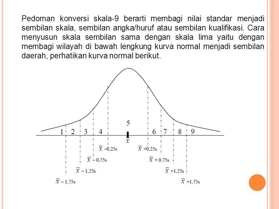 Pedoman konversi skala-9 berarti membagi nilai standar menjadi sembilan skala, sembilan angka/huruf atau sembilan kualifikasi.