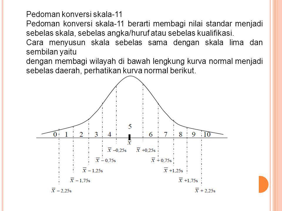 Pedoman konversi skala-11
