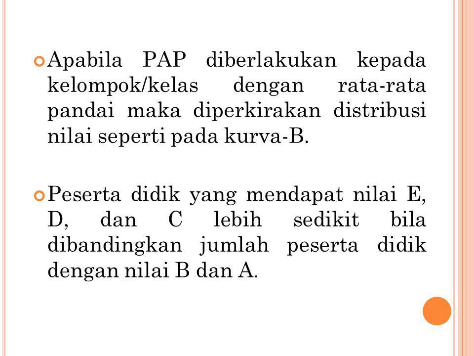 Apabila PAP diberlakukan kepada kelompok/kelas dengan rata-rata pandai maka diperkirakan distribusi nilai seperti pada kurva-B.