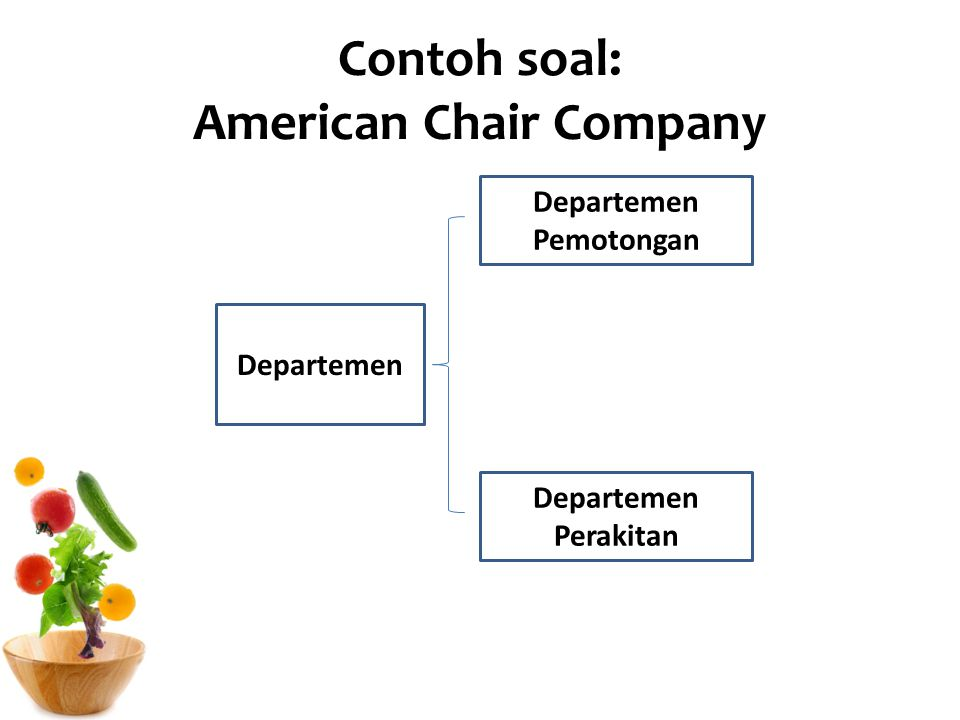 Contoh soal: American Chair Company