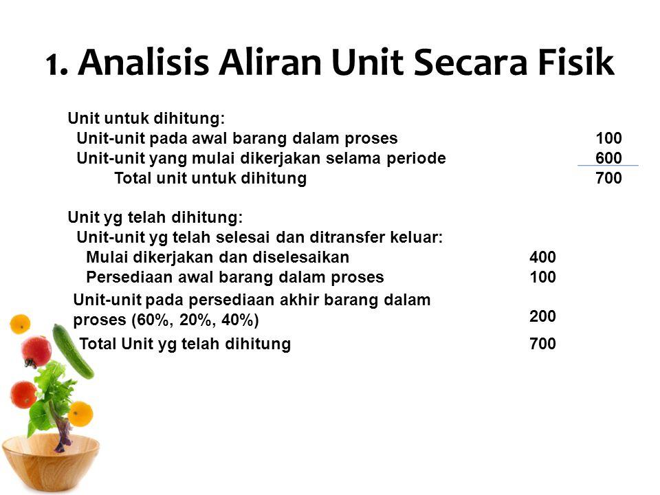 1. Analisis Aliran Unit Secara Fisik