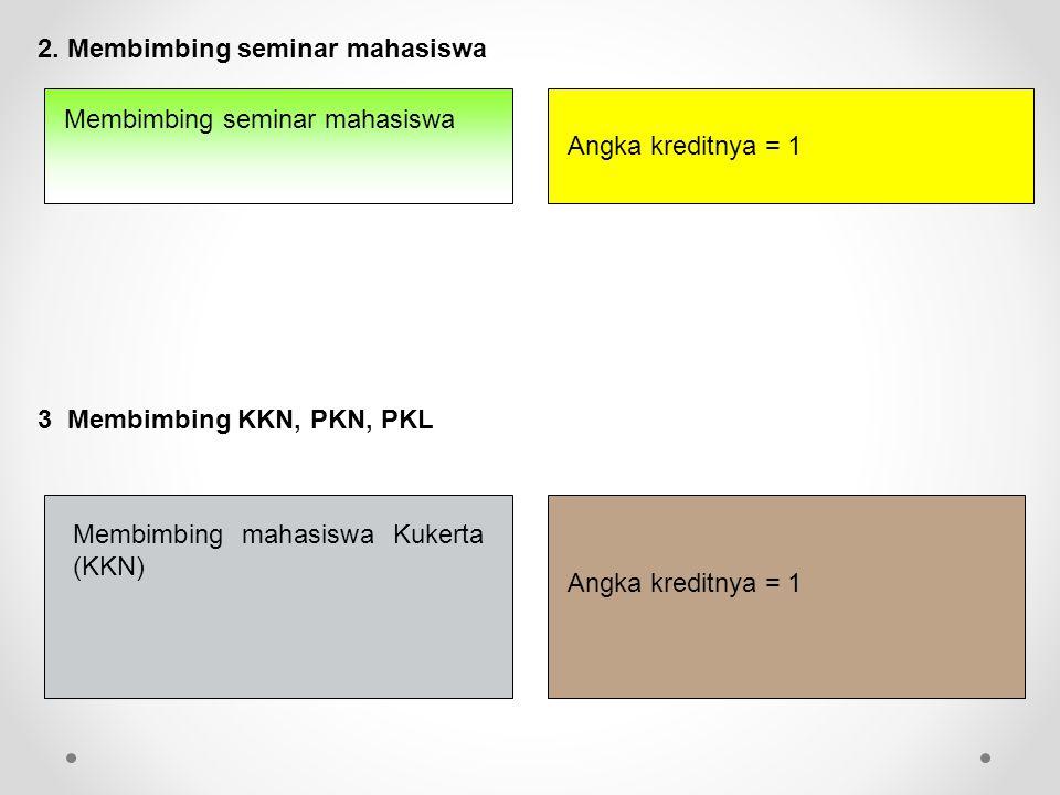 2. Membimbing seminar mahasiswa