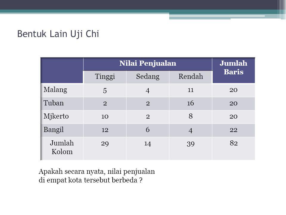 Bentuk Lain Uji Chi Nilai Penjualan Jumlah Baris Tinggi Sedang Rendah