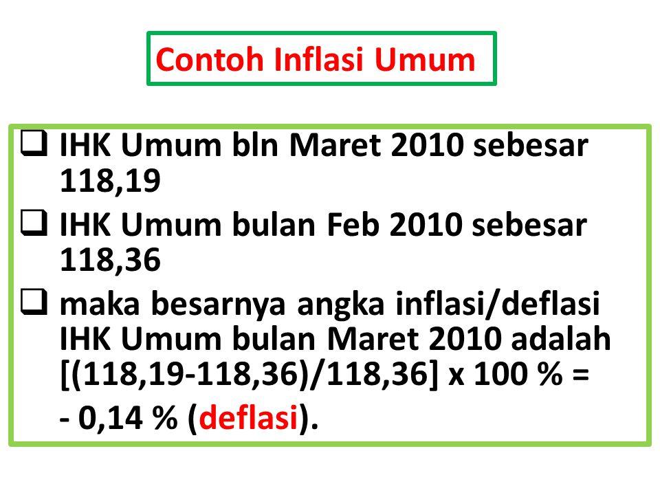 Contoh Inflasi Umum IHK Umum bln Maret 2010 sebesar 118,19. IHK Umum bulan Feb 2010 sebesar 118,36.