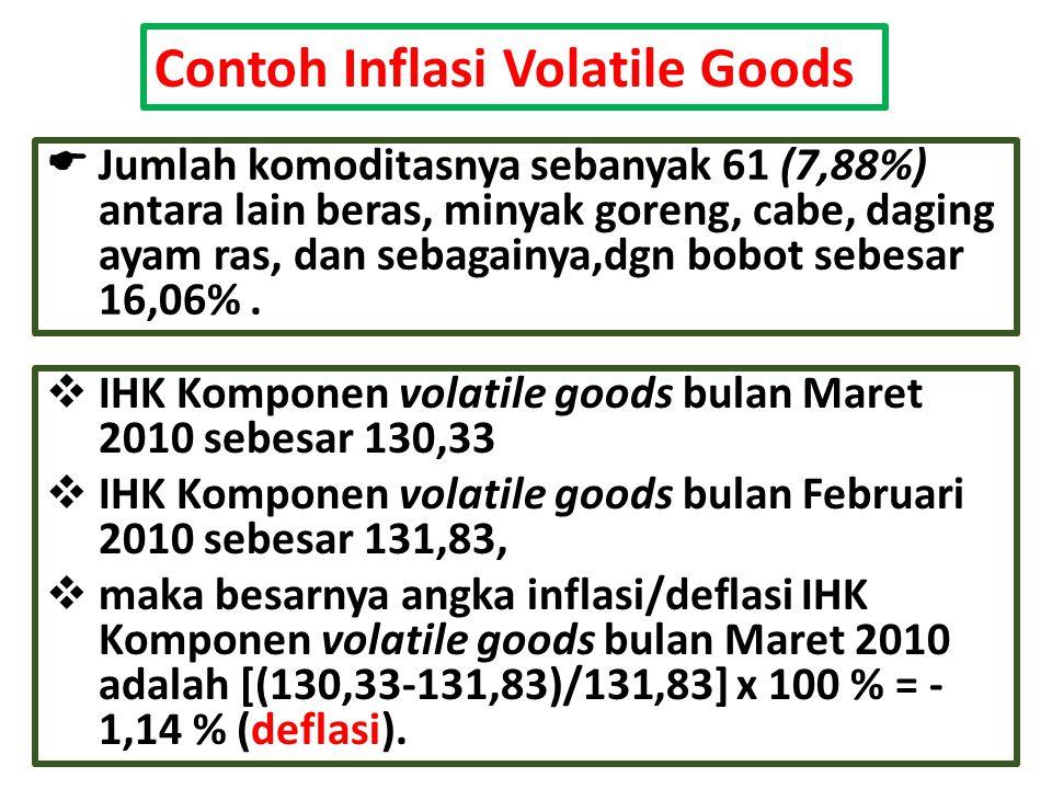 Contoh Inflasi Volatile Goods